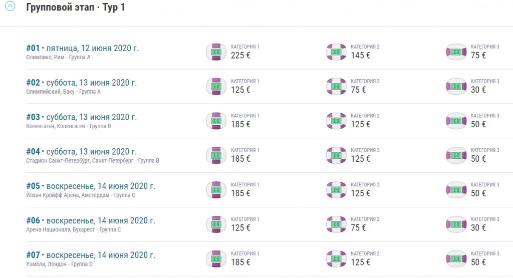 евро 2020 билеты цена