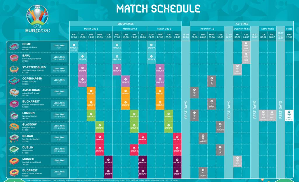 турнир евро 2020 расписание матчей