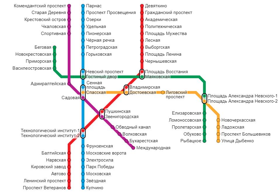 карта метро санкт петербурга 2019