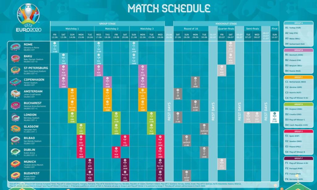 календарь матчей евро 2020