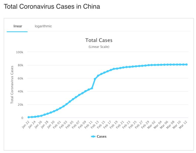путешествия +во время коронавируса